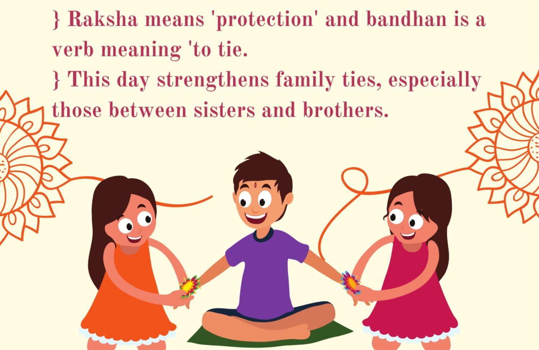 Meaning of the term 'Rakshabandhan'